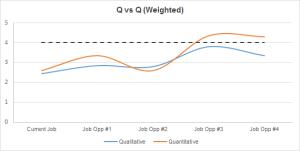 Job Model: QQ Chart