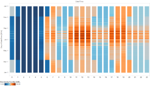 hourly_heat_map